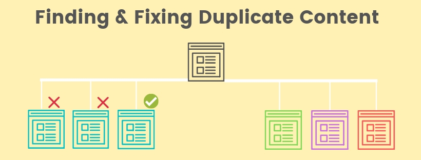 Finding and fixing duplicate content issues