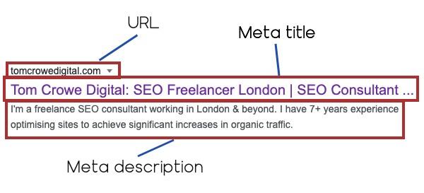 Meta title & Meta description in a SERP